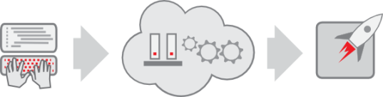 overview-paas