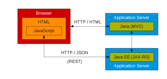 css_arch